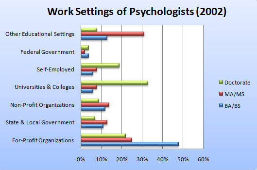 how to become forensic psychologist in canada